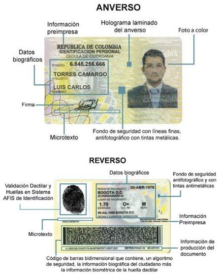 requisitos para sacar cédula siendo venezolano 4