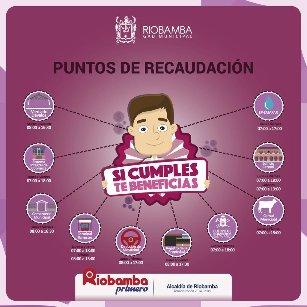 Impuesto Predial Riobamba
