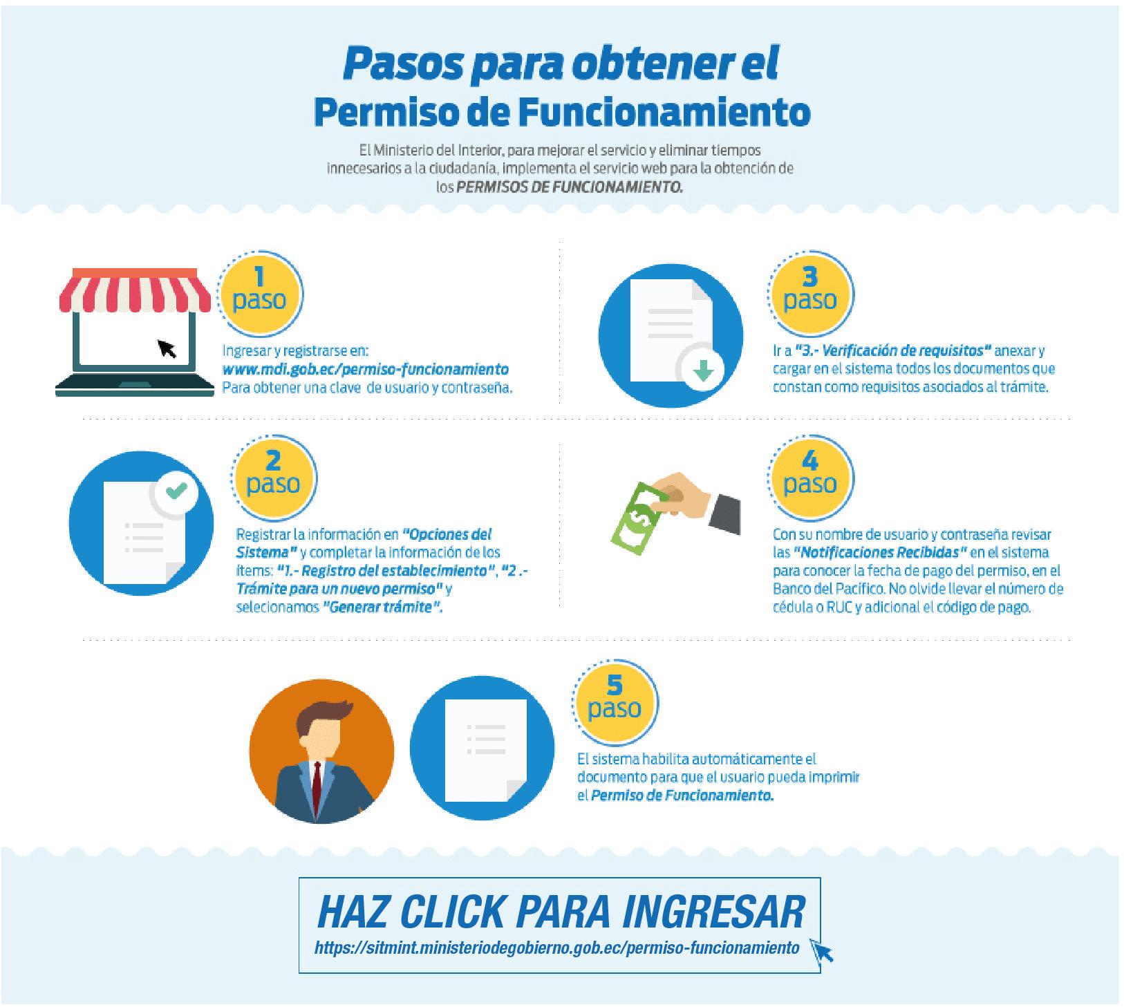 permiso de funcionamiento ministerio de salud